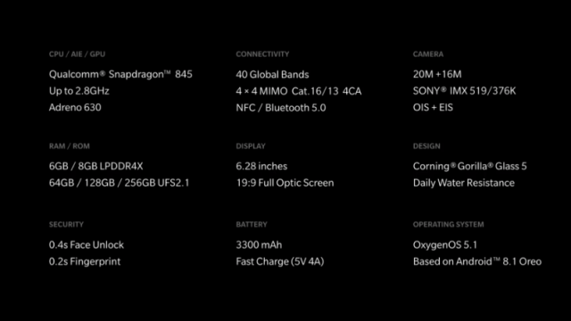 These are the specifications of the phone.