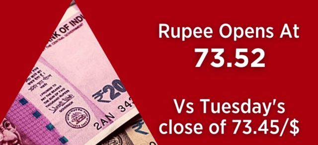 Rupee opens slightly lower against the US dollar