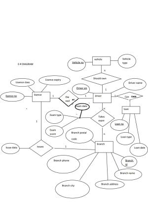 Simple ER diagrams   LBS kuttipedia