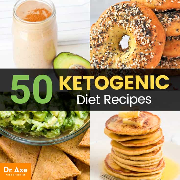 50 Keto Recipes — High in Healthy Fats + Low in Carbs