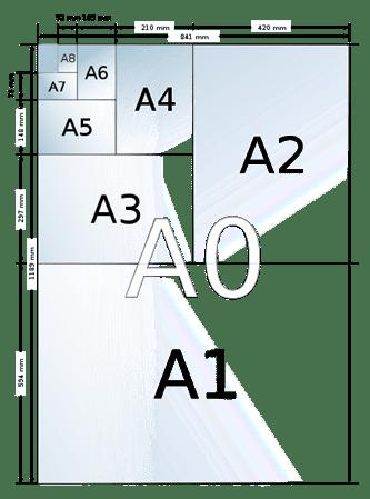 444px-A_size_illustration.svg