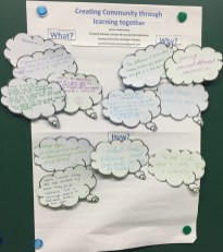 Creating Community through learning together: What? How? Why?