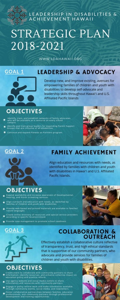 Strategic Plan 2018 - 2021
