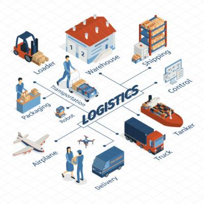 Logistica pellet LDG