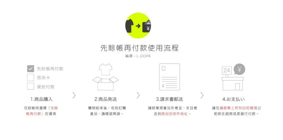 #兩個月後再付款:ZOZO提供讓你賒帳的購物服務 1