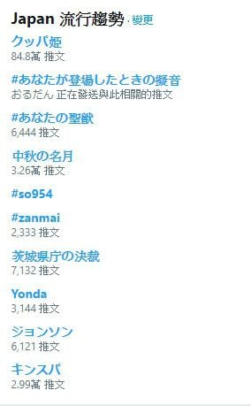# 超級瑪利歐新作意外誕生二創「庫巴公主」:引爆日本推特破八十萬篇推文討論 5