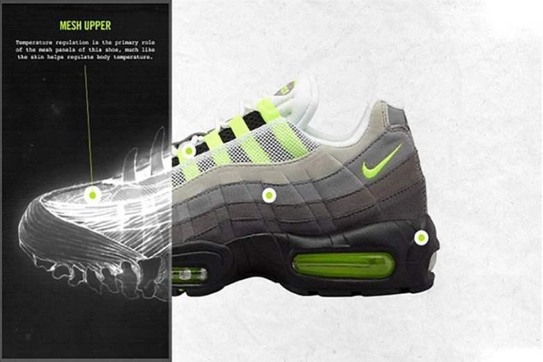 # In Your Shoes 022:你知道即將復刻再登場的 Air Jordan 11 來自西元幾年嗎?與它同期的經典鞋款原來還有這些! 3