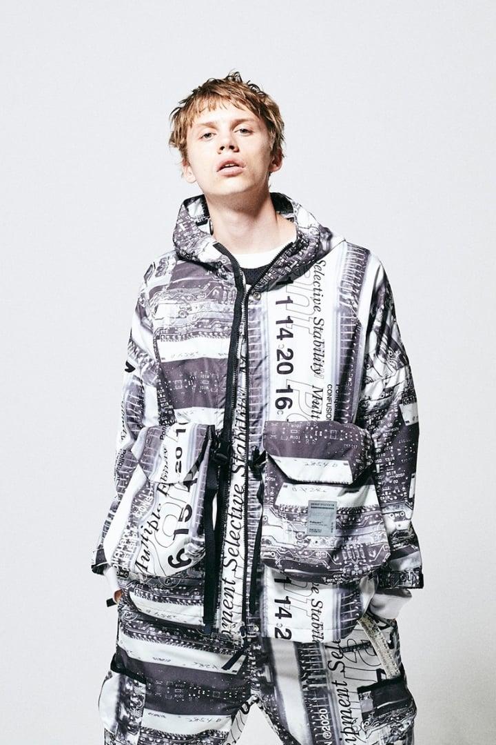 # POLIQUANT 2020ss:機能式外套背包還能夠發展什麼新意? 7