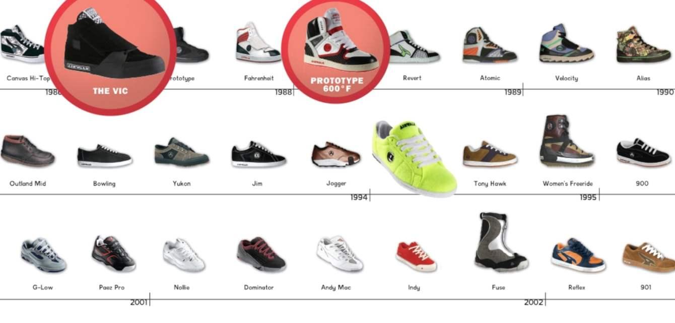 # 再來,是滑板的時代:除了 Vans、DC,老屁股大愛的 AIRWALK 其實也很時尚! 9