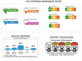 logos nutritionnels étiquetage aliment