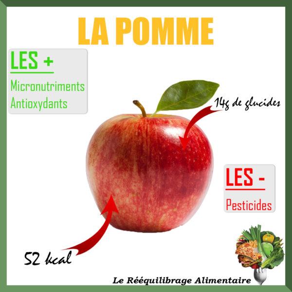 la pomme est un fruit
