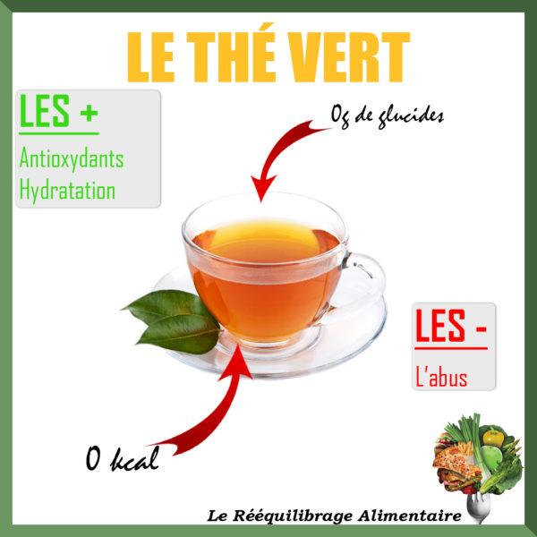 le thé vert est-il
