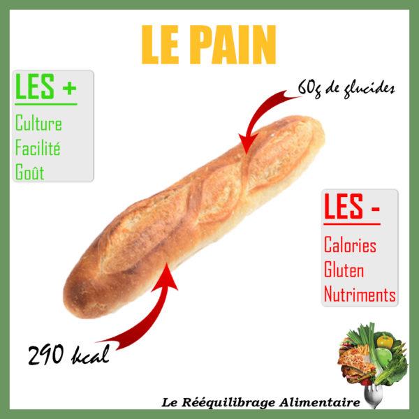 le pain est bon pour la santé