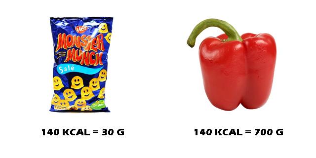 calories monster munch et poivron