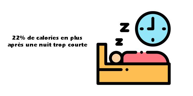 Dormir permet de perdre du poids sans compter les calories