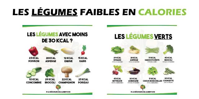 Les légumes faibles en calories