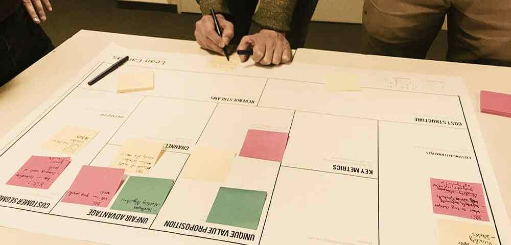lean canvas au Shift, business model canvas