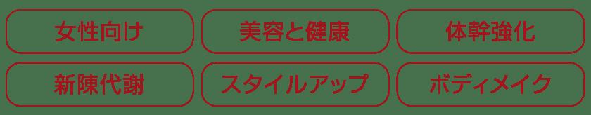 パーソナルトレーニングジム【LEAD リード】名古屋・北区|パーソナルトレーナー佐藤_得意分野|Yamuna・ヤムナ・ヤムナボディローリング