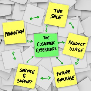 The Customer Experience is illustrated on a number of sticky not