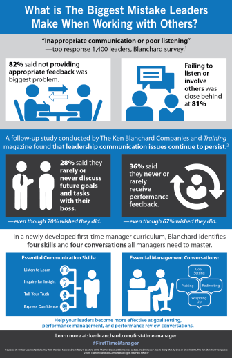Blanchard Biggest Mistakes Leaders Make Infographic