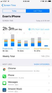 addicted to your phone - screentime app