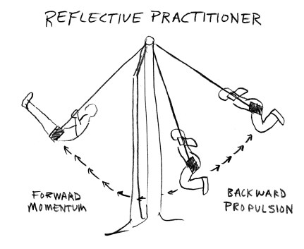 Reflective_Practioner