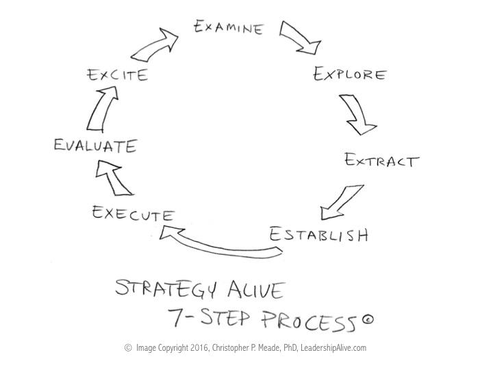 Strategyalive