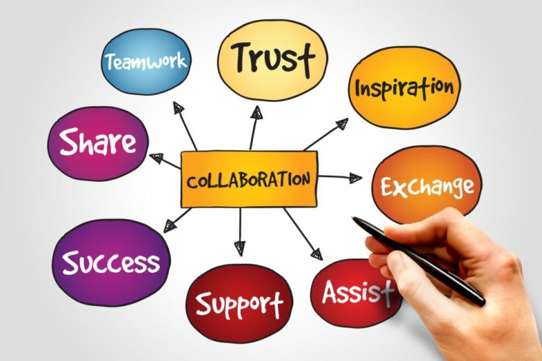 Collaboration surrounded by words that create it: trust, inspiration, exchange, assist, support, success, share, teamwork