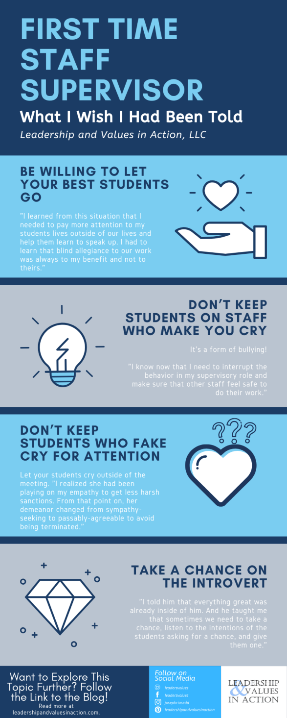 First Time Staff Supervisor infographic