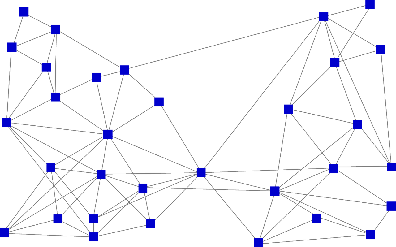 Leadership Strategy Leadership Catalyst