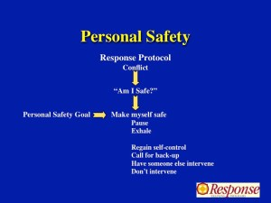 """Am I safe?"" ~ power point slide from Response Training Programs LLC Seminar"