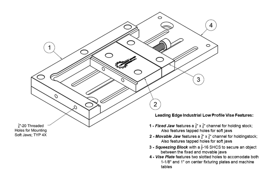 Leading Edge Industrial - Low Profile Vise Features