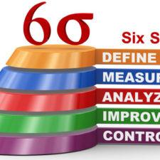 6-sigma Model