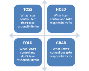 Control and Responsibility Grid