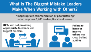 Biggest Mistake Leaders Make - Section 1