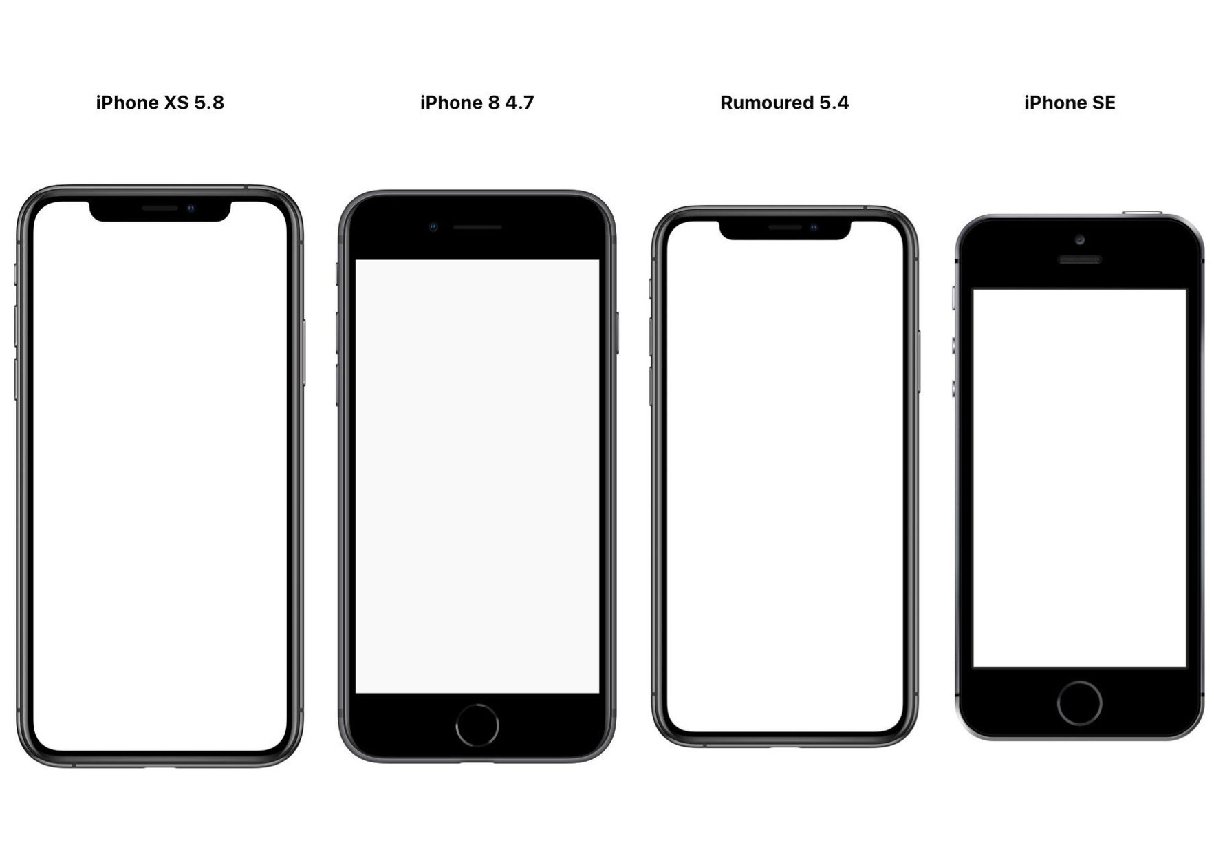 Test the new size of the 5.4-inch iPhone 12