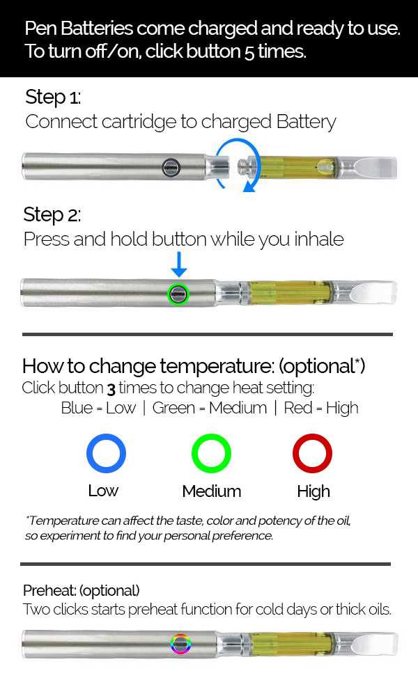 how to use cbd button vape pen