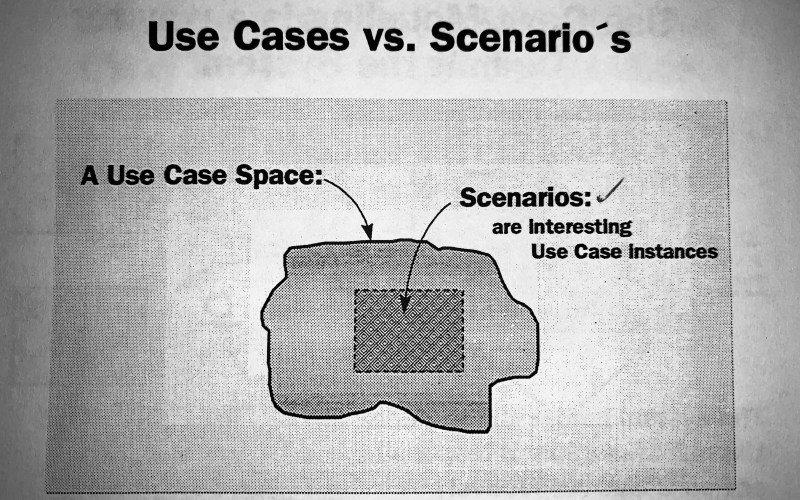 How To Convert, Split, Flesh out a Feature or a Use Case Into Stories, Part II