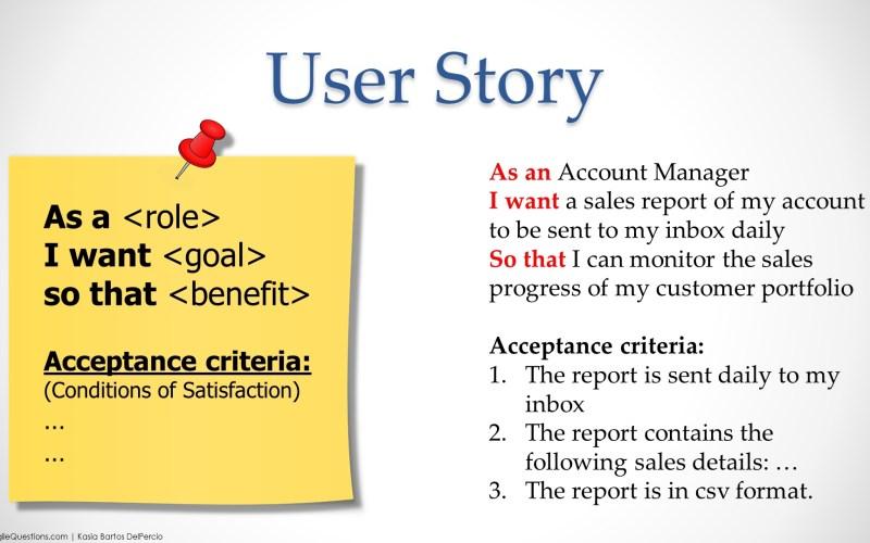 User Story Breakup