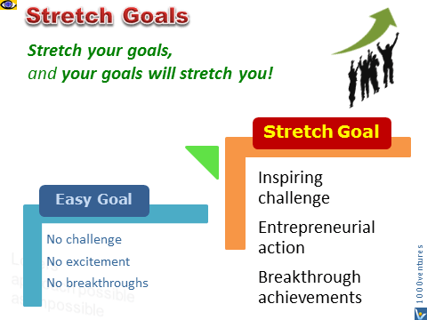 Stretch Objective