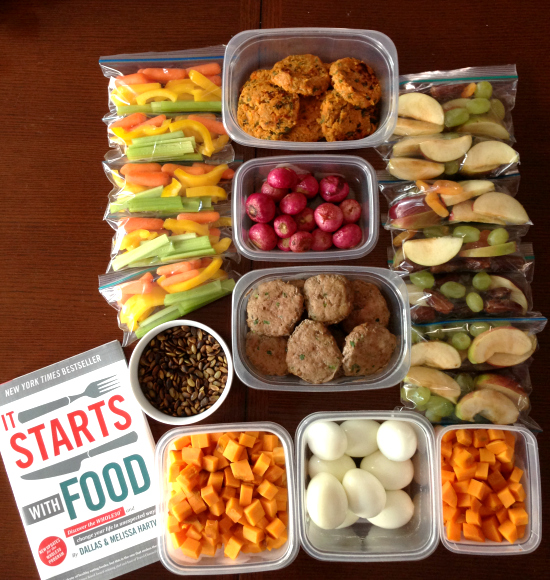 starting whole30