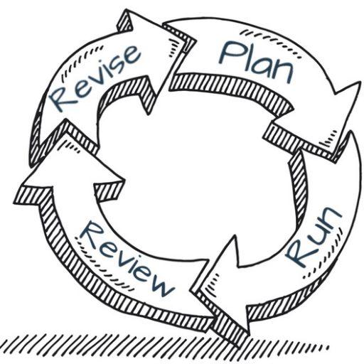 Plan Run Review Revise