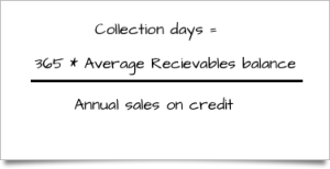 simple collection days formula