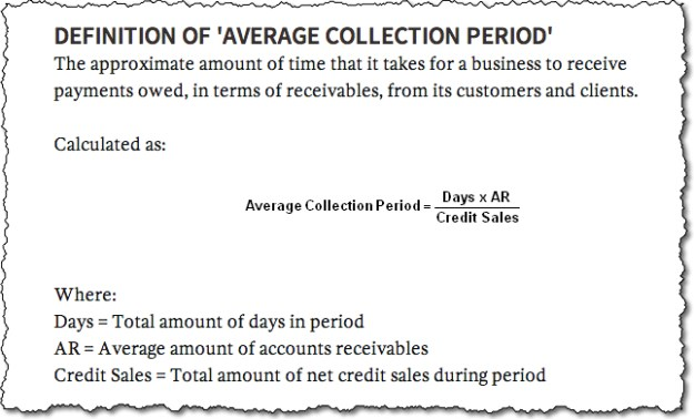 Definition of Collection Period