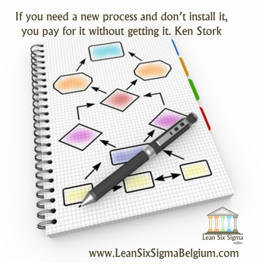 Quote - If you need a new process and don't install it, you pay for it without getting it. Ken Stork