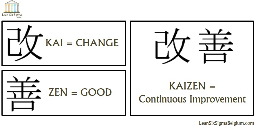 What-is-Kaizen