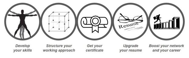 Lean-Six-Sigma-Training-Benefits-2