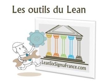 Outils du Lean - LeanSixSigmaFrance