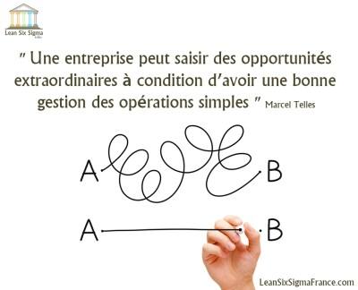 Citations-Lean-Manufacturing-Marcel-Telles