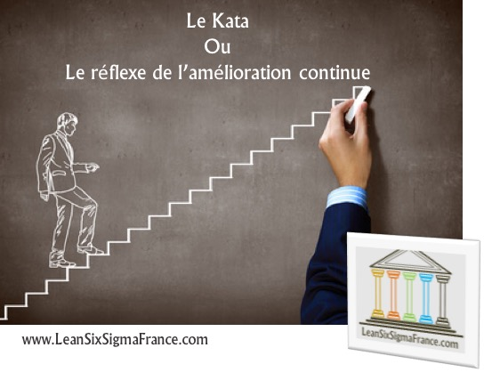 LeanManagementKataAméliorationContinue